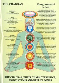 Chakras: Their Characteristics, Associations and Reflexzones: Jan van Baarle: 9789079887323: Books - Amazon.ca