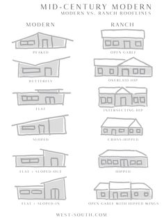 Mid-Century Modern Style Curb Appeal Ideas from West-South, Modern versus Ranch Home Styles and Roofline Shapes Mid Century Ranch, Mid Century House, Mid Century Modern Home, Mid Century Modern Colors, Ranch Exterior, Modern Exterior, Modern Ranch, Mid-century Modern, Modern Homes