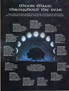 wicca calendar # Moon Magick Throughout the Year. Tarot, Moon Fases, Les Chakras, Moon Magic, Lunar Magic, Practical Magic, Book Of Shadows, Magick, Wicca Witchcraft