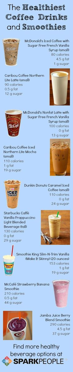 The 9 Healthiest Coffee Drinks and Smoothies | via @SparkPeople #drink #diet #nutrition