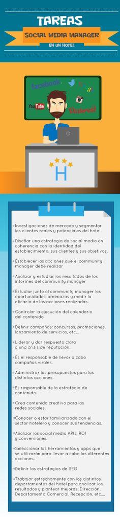 ¿Qué debe hacer el social media manager de tu hotel? | MARKETING HOTELERO