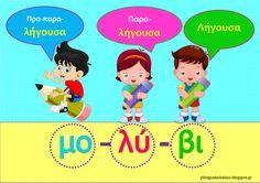 Learn Greek, Notary Public, Teaching Methods, School Hacks, Grammar, Language, Family Guy, Teacher, Classroom