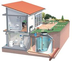 Rainwater Harvesting from Columbia Water Gardens