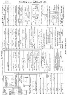 thor motorhome wiring diagram  thor  free engine image for