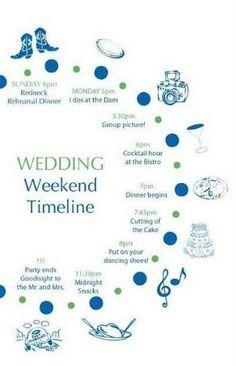 wedding timeline by michele