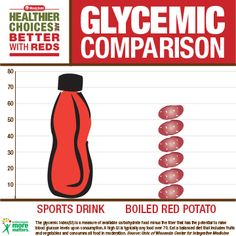 glycemic index comparison: sports drinks vs. Healthy Potatoes, Sports Drink, Good Healthy Recipes, Watermelon, Healthy Living, Nutrition, Diet