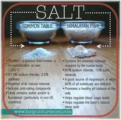 Salt - Common Table Salt vs.  Himalayan Pink Salt