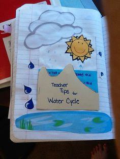 Want to see a fun idea for teaching the water cycle?    The whole water cycle can be seen in a model using water and a ziplock baggie.  ...