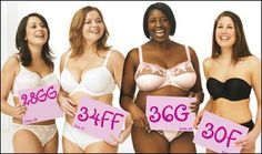 Find out your REAL bra size. Most of us have been told the wrong bra size! And many brands don't carry the size that you may actually be! You need to read this.