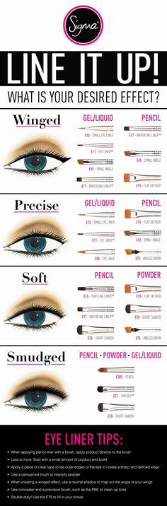 ♔ Beauty Unleashed with Deeptima ♔: Guide to perfect liner - Tools and Tips