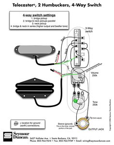 Seymour Duncan wiring diagram - 2 Triple Shots, 2 Humbuckers, 2 ...