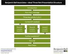 Academic Decathlon Essay Rules Of Writing - image 6