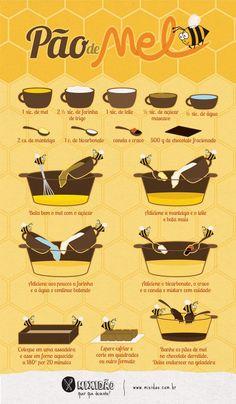 Honey Bread - a Brazilian staple! I Love Food, Good Food, Yummy Food, Portuguese Recipes, Food Illustrations, Sweet Life, Diy Food, Food Hacks, Food Inspiration
