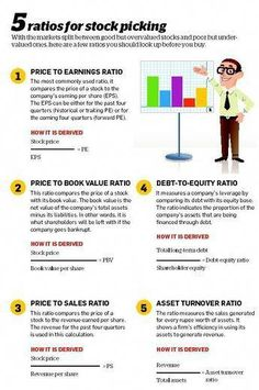 Stock Option Pricing - Stock Market Investing - Ideas of Stock Market Investing - 5 ratios for stock picking investing basics how to invest Stock Market Investing, Investing In Stocks, Investing Money, Financial Literacy, Financial Tips, Financial Planning, Financial Engineering, Electronic Engineering, Electrical Engineering