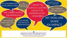 St. Mark's Episcopal School: Annual Fund News