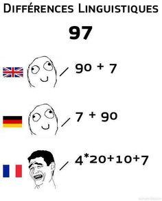 La difficulté de la langue française