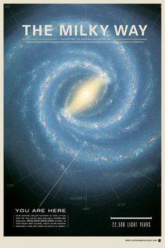 Más tamaños   The Milky Way - Space Poster Design Inspiration // Print   Flickr: ¡Intercambio de fotos!