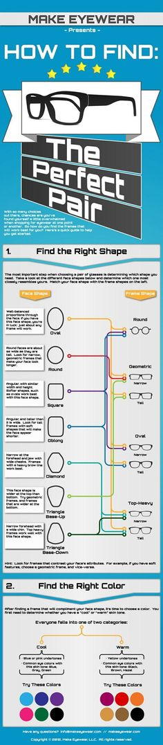 An Interesting Infographic found on pinterest to find the correct pair of glasses, frames, eyewear as per your face shape!