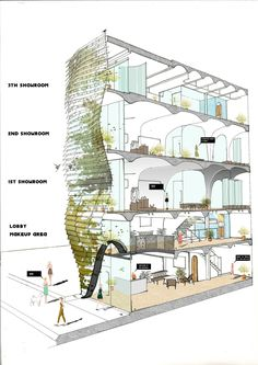 Architectural Drawing Design Gallery of Rin Wedding Studio / District 1 Architects - 23 - Image 19 of 25 from gallery of Rin Wedding Studio / District 1 Architects. Section Perspective Perspective Architecture, Villa Architecture, Architecture Graphics, Green Architecture, Architecture Drawings, Concept Architecture, Sections Architecture, Architecture Definition, Architecture Colleges