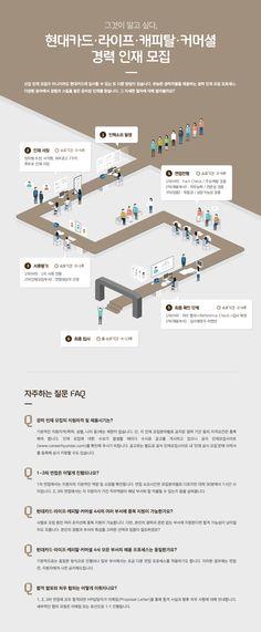 현대카드 경력 인재 모집에 관한 인포그래픽 Page Design, Book Design, Web Design, Graphic Design, Pop Up Banner, Korea Design, Event Banner, Promotional Design, Event Page
