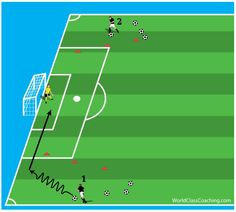 Teaching Goalkeepers to Control Their Area