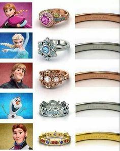 Anéis inspirados em personagens Disney Frozen