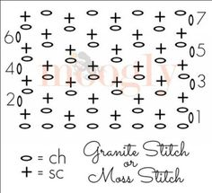 Learn how to crochet the moss stitch with this beginner-friendly video lesson. Perhaps you know the moss stitch by the name the linen s. Crochet Shawl Diagram, Crochet Chart, Crochet Motif, Knit Crochet, Crochet Triangle, Crochet Granny, Crochet Symbols, Crochet Stitches Patterns, Knitting Stitches