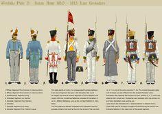 Saxon Army 1810-13 Line Grenadiers