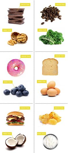 How To Never Have Another Junk Food Craving