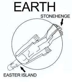 A Super Srsly Accurate Diagram of Earth: Accurate Edition