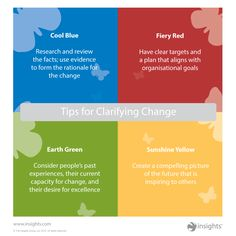 Keep these tips in mind when you are tring to clarify any changes in your… Change Management, Talent Management, Management Tips, Organizational Goals, Self Organization, Insights Discovery, Self Discovery, Leadership Coaching, Leadership Development