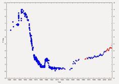 Eta Carinae: Una luminosità prodigiosa