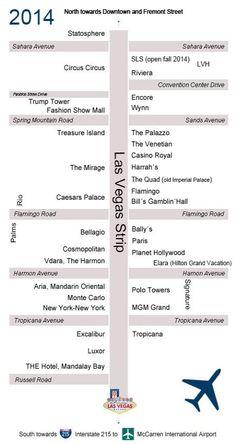 Las Vegas Strip Map 2014