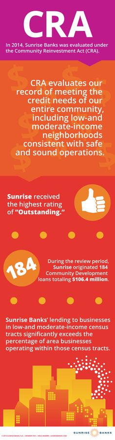 """In Sunrise received an """"Outstanding"""" rating on our Community Reinvestment Act (CRA) regulator examination, demonstrating our dedication to meeting the credit needs of our entire community, including low-and-moderate-income neighborhoods. Investment In India, Investment Group, Investment Portfolio, Stock Investing For Dummies, Investing In Stocks, Community Reinvestment Act, Corporate Social Responsibility, Strong Relationship, The Neighbourhood"""