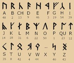 Khuzdul (IPA: [kʰuzdul]) is the language of the Dwarves in J. R. R. Tolkien's Middle-earth, written with Cirth script.  Possible #geocache puzzle code idea.