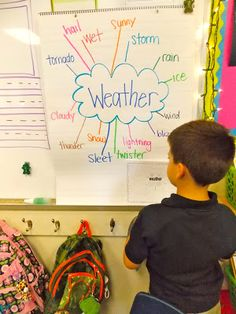 A day in first grade: Weather! {Visual Lesson Plans}