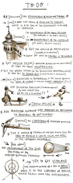 Da Vinci's to-do list