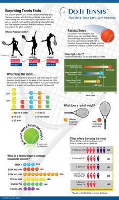 Infographic: Tennis Racquet and Tennis Player Surprising Facts