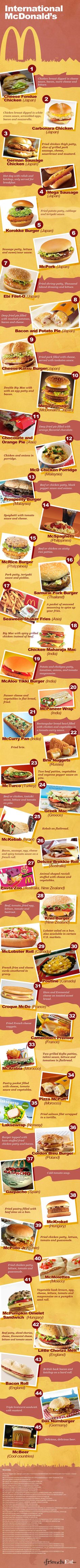 Food infographic International McDonald (Infographic) why don't we get to eat such yummy thin… Infographic Description International McDonald (Infographic) why don't we get to eat such yummy things at our McDonald's? Mcdonald Menu, Nutrition Classes, Different Countries, Secret Menu, Partying Hard, Menu Items, Great Friends, Copycat Recipes, Meals For One