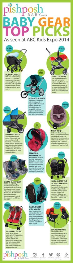 As the only baby products certified as both a stroller and car seat, you can be sure that the Doona Car Seat Stroller meets all quality and safety standards. This revolution car seat converts from ...