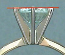 Professional Jeweler Archive: Prong Setting of Round Brilliants, Part 1: Common Procedure