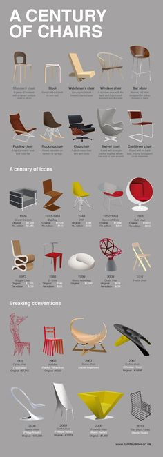 This handy infographic can teach you everything you need to know about chairs and their history!
