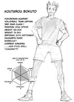 #Haikyuu Character profile Koutarou Bokuto