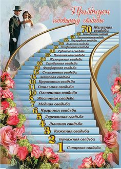Юбилей бракосочетания. Какую свадьбу отмечать?