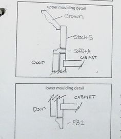 Installing kitchen cabinets where ceiling is not level - how to remedy with filler and crown molding... or you could go the long route of ripping down the ceiling, leveling studs with shims, and remounting new ceiling
