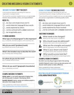 Creating a Mission Statement - useful guidelines if we need to review our mission statement