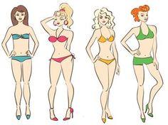 Ernährungspläne für die einzelnen Figurtypen hier