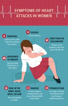 You can have heart problems -- even a heart attack -- without chest pain. That's particularly common among women. Know them early and overcome them. Health Advice, Health And Wellness, Health Fitness, Health Exercise, Wellness Tips, Stress Sweat, Extreme Tiredness, Medical Student, Health Site