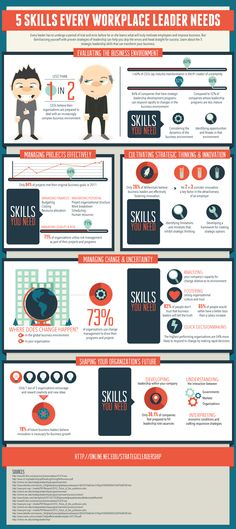 5 Skills You Need to Be a Leader at Work | The Daily Muse #leadership #smallbiz #smallbusiness #smallbiztips #mustread #inspiration #motivation #careers #careeradvice #tech #socialmedia #Infographic