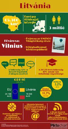 Litvánia 2013. július 1-jén vette át az Európai Unió Tanácsának elnökségét. Mit is tudunk erről a kis országról?